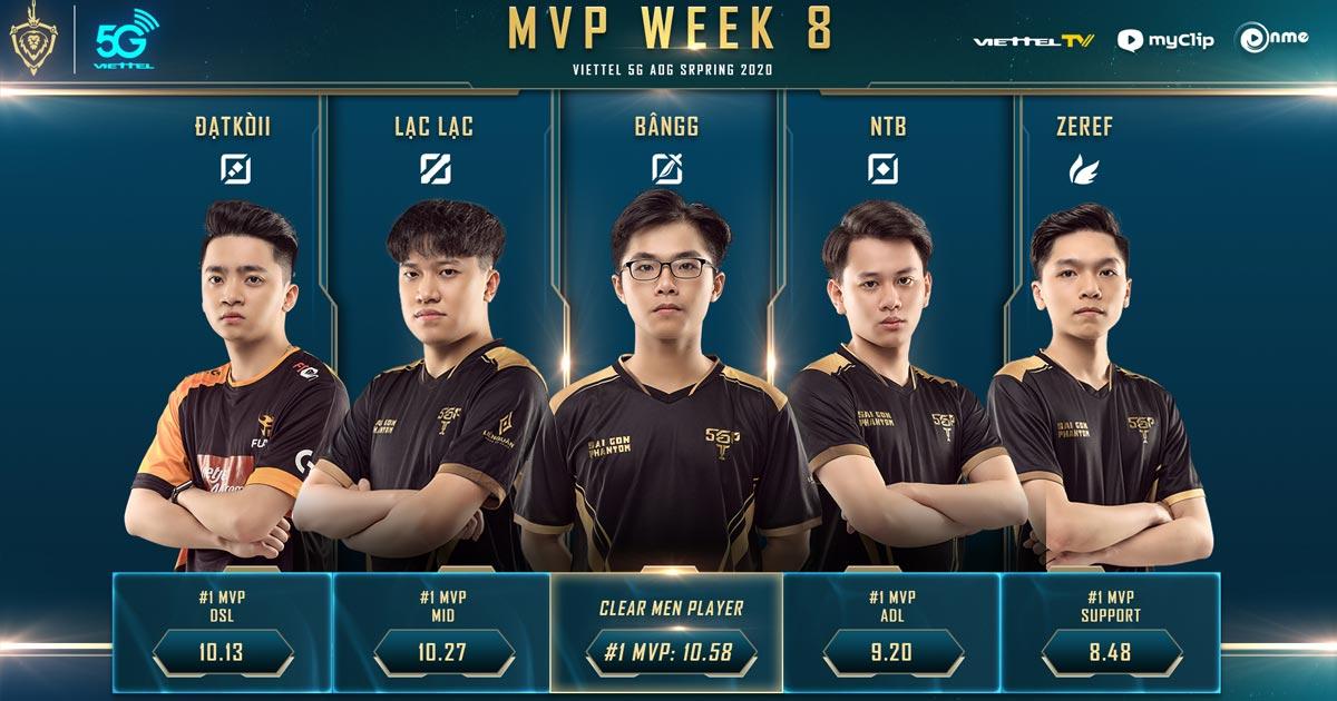 Danh hiệu MVP tuần 9 ĐTDV Mùa Xuân 2020 Viettel 5G – Clear Men Of Week 9